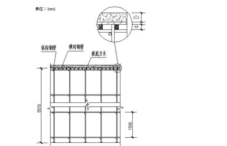 承插型键槽式模板支架专项施工方案(共79页)