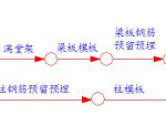 综合楼施工组织设计方案