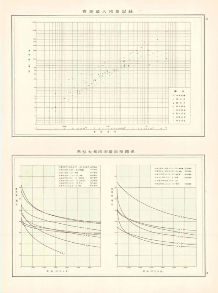 中国水科院组建60周年优秀成果集锦(基础类成果)