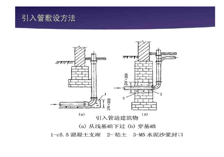 建筑给排水讲义讲稿精华版(图文并茂368页)_5