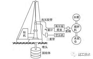 这个工程创11项世界第一&中国之最,工程大解密!!_17