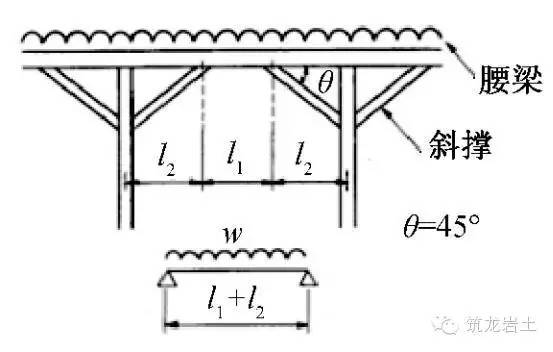 基坑钢支撑体系设计中国、日本对比,差距!_10