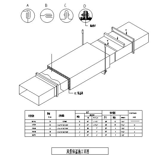 风管风口管件阀门安装节点CAD图_3
