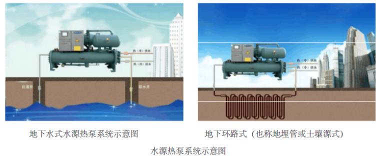 地源热泵设计选型手册(100页)