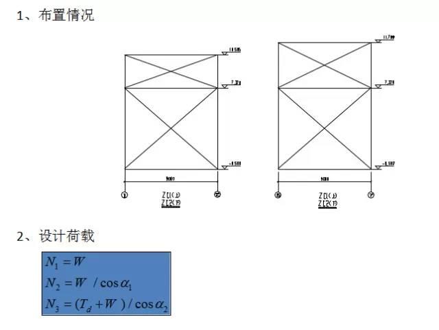 门式刚架轻型钢结构厂房设计_11