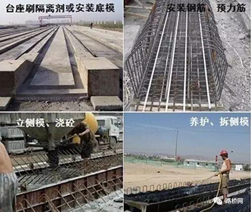 桥梁预应力张拉施工技术详解_1