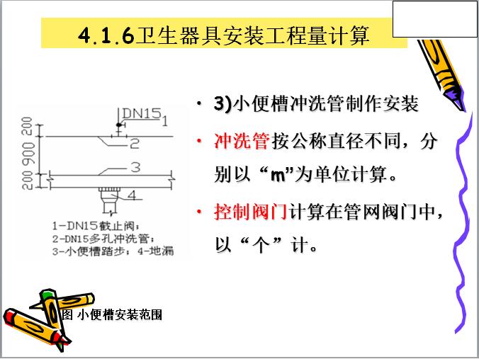 水暖安装工程量计算课件_4