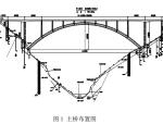 【BIM案例】沪昆客专北盘江特大桥设计BIM应用