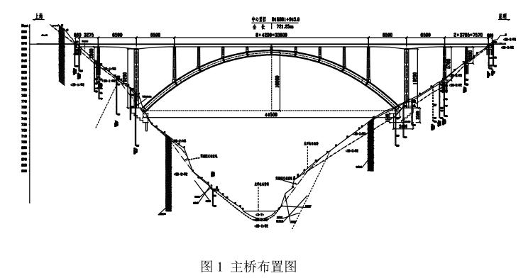 [BIM案例]沪昆客专北盘江特大桥设计BIM应用