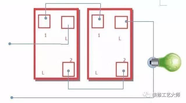 什么是双联开关?双联开关原理?双联开关与单控开