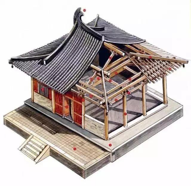 弥足珍贵!!解剖图法展现中国古建
