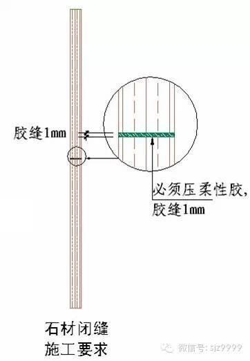 石材墙幕做法——详细节点图_10