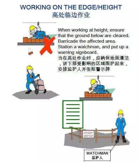 外企安全施工漫画图|中英文对照(全)_9
