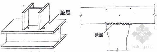 二氧化碳气体保护焊焊接施工作业指导书