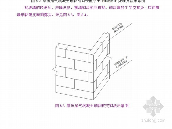 [广东]蒸压加气混凝土砌块作业指导书