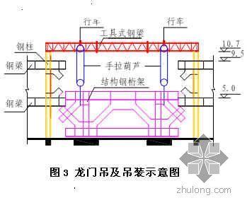 巨型框架结构转换层钢桁架组合吊装技术总结