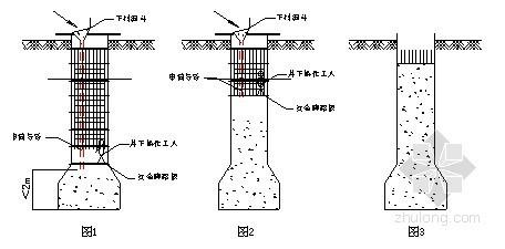 [重庆]安置房人工挖孔桩基础施工组织设计