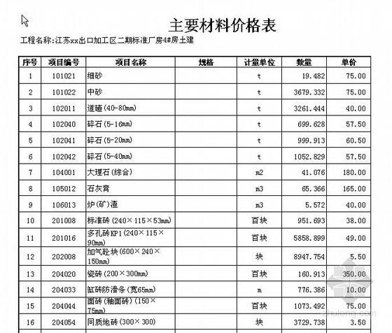 [江苏]出口加工区厂房建筑工程量清单报价(2011)