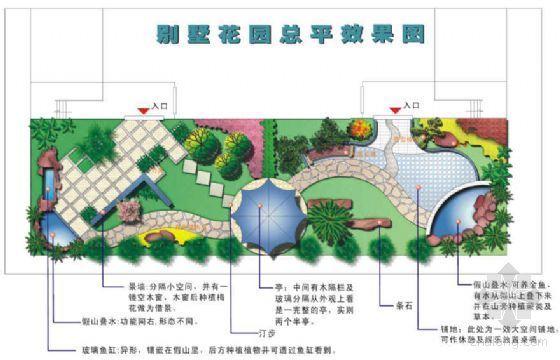别墅庭院景观设计平面方案