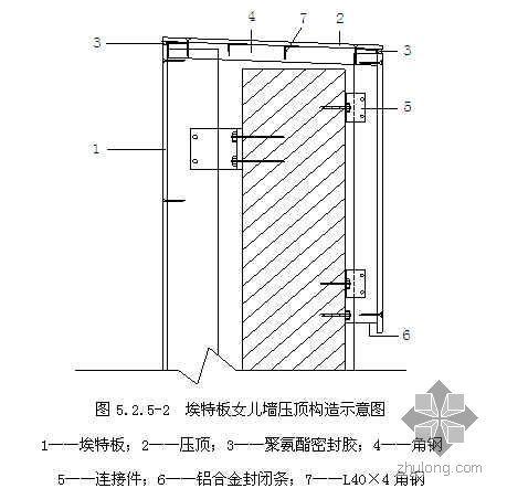 外墙装饰工程干挂埃特板施工工法
