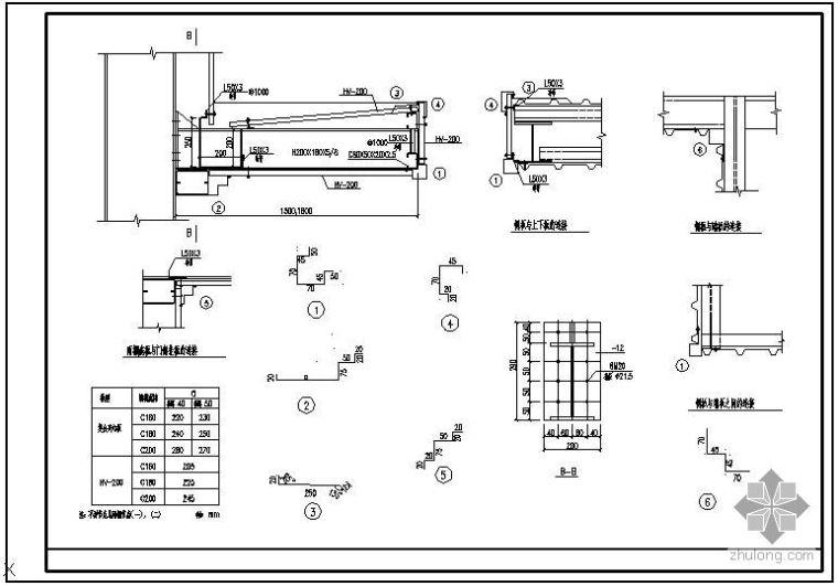 某钢结构雨棚节点构造详图(2)