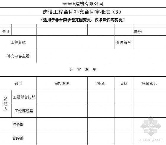 合约和预算工作标准及附表(企业标准)