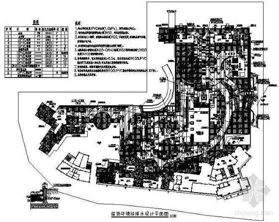 [广东]某小区屋顶花园给排水设计图纸