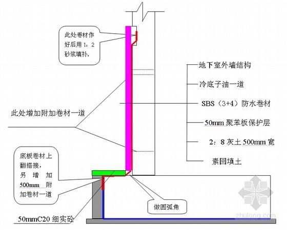 [北京]综合办公楼地下室防水施工工艺