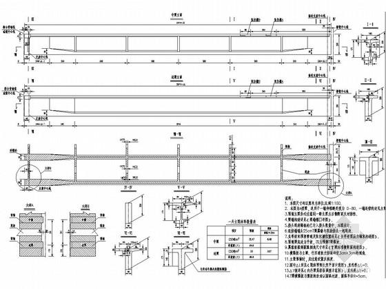 30mT梁预应力刚构连续桥施工图设计