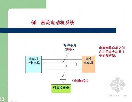 电气控制系统抗干扰技术概述PPT84页