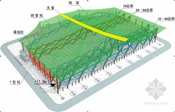 双曲面网架斜道高空滑移施工工法