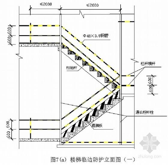 [安徽]工业工程安全防护施工方案(节点详图)