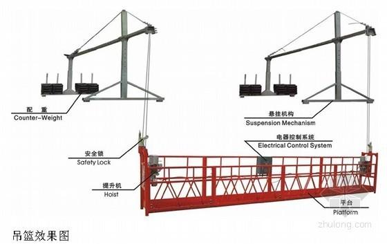 [广东]超高层塔楼幕墙工程吊篮施工专项方案