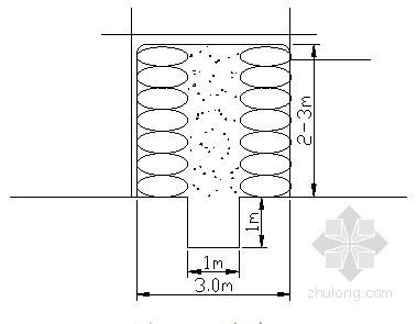 [湖南]河道治理工程施工组织设计(投标)