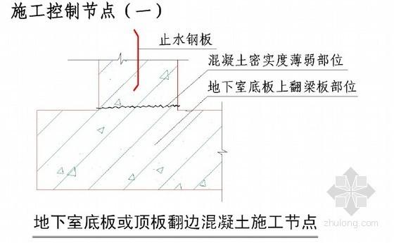 [标杆房企]房地产项目标准工程节点做法解读(图文丰富,227页)