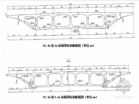 [河南]高架桥等宽度及变截面预应力现浇箱梁施工方案99页(宽度8m~43.5m)