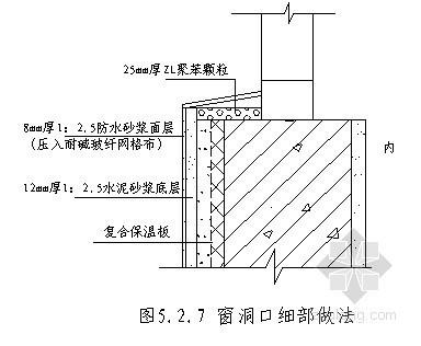 自保温墙体复合保温板安装施工工法