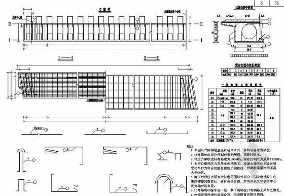 16米先张法预应力混凝土空心板梁节点设计详图