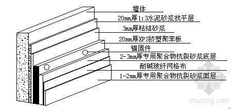四川某工程外墙墙体保温施工方案(XPS挤塑聚苯板)