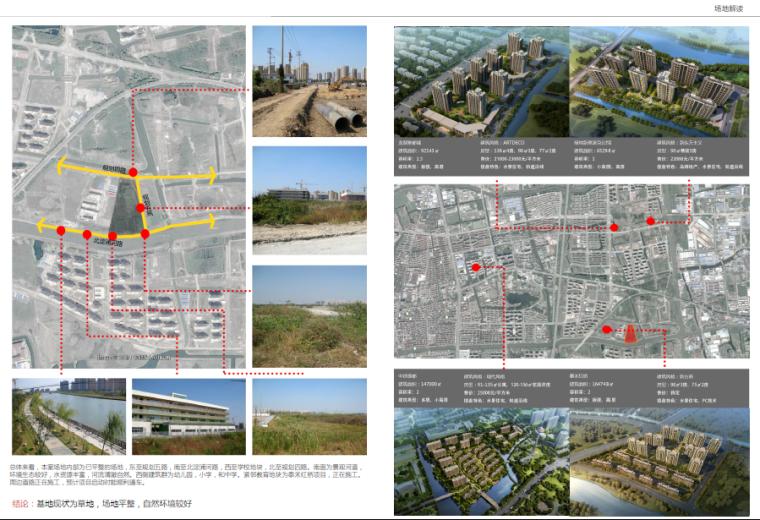 [上海]新城大型社区地块项目概念设计方案文本
