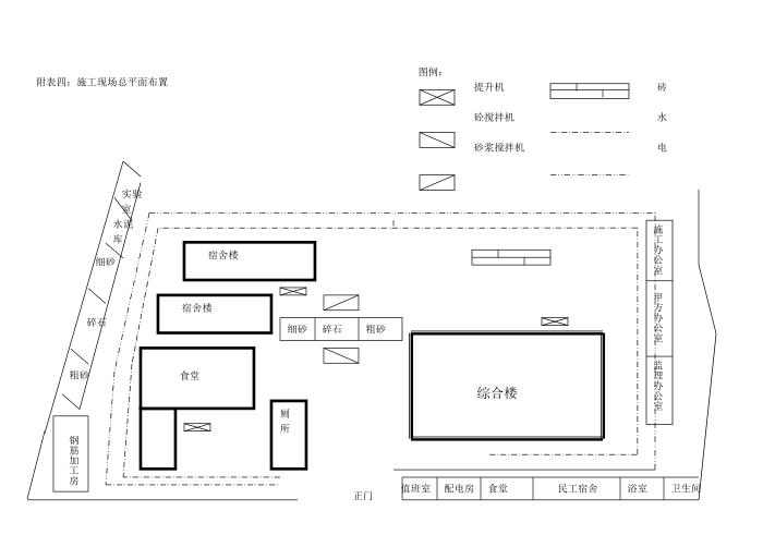 中学综合楼-宿舍楼-食堂-厕所建设项目施工组织设计(共147页)