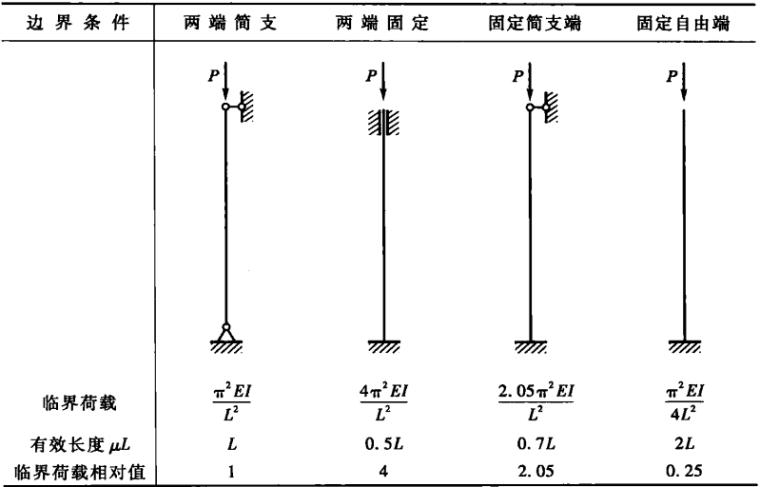 感知结构概念(中文版)_5