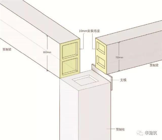 星河湾中学:上海首个工业化装配式学校实践_26