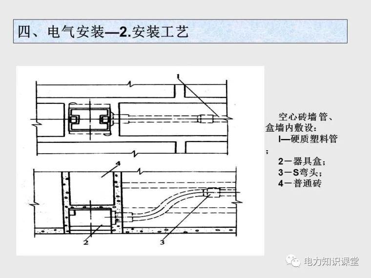 收藏!最详细的电气工程基础教程知识_119