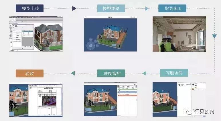 BIM技术在工程建设中的十大应用_11