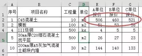 造价 用Excel计算工程量的12个实用技巧,动图演示一看就会_11