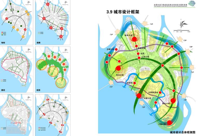 城市设计框架