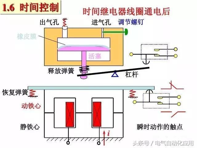 必学的基本电气控制电路,学会这些才算电工入门!你知道多少?