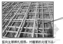 天津某钢结构车间及框架办公楼施工组织设计(创海河杯)