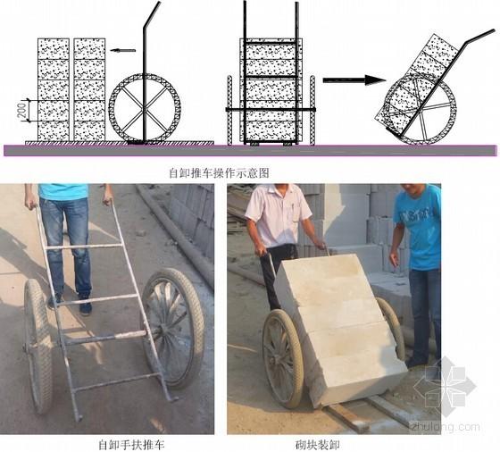 国企编制建筑工程绿色施工技术指导手册(2015版 附图丰富)